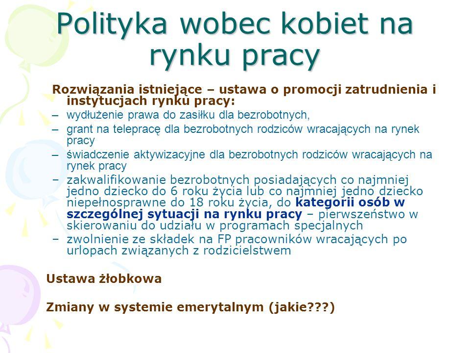 Polityka wobec kobiet na rynku pracy Rozwiązania istniejące – ustawa o promocji zatrudnienia i instytucjach rynku pracy: –wydłużenie prawa do zasiłku