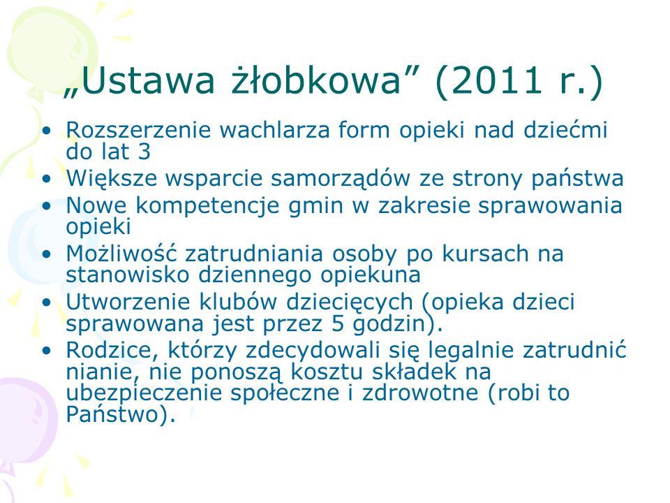 """""""Ustawa żłobkowa"""" (2011 r.) Rozszerzenie wachlarza form opieki nad dziećmi do lat 3 Większe wsparcie samorządów ze strony państwa Nowe kompetencje gmi"""
