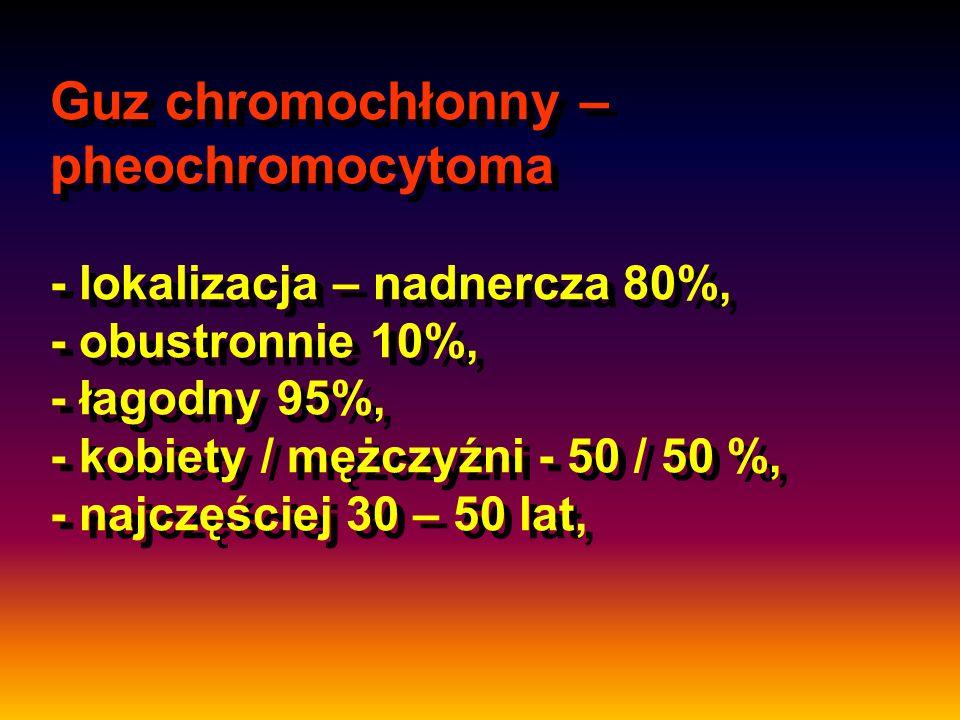 Guz chromochłonny – pheochromocytoma - lokalizacja – nadnercza 80%, - obustronnie 10%, - łagodny 95%, - kobiety / mężczyźni - 50 / 50 %, - najczęściej