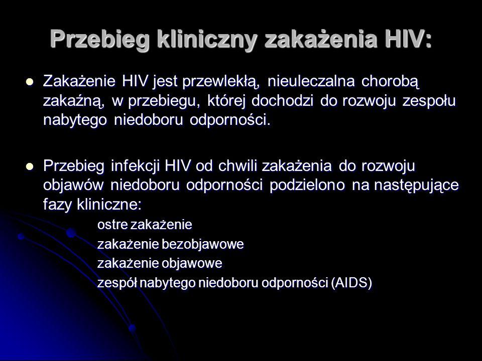 Przebieg kliniczny zakażenia HIV: Zakażenie HIV jest przewlekłą, nieuleczalna chorobą zakaźną, w przebiegu, której dochodzi do rozwoju zespołu nabytego niedoboru odporności.