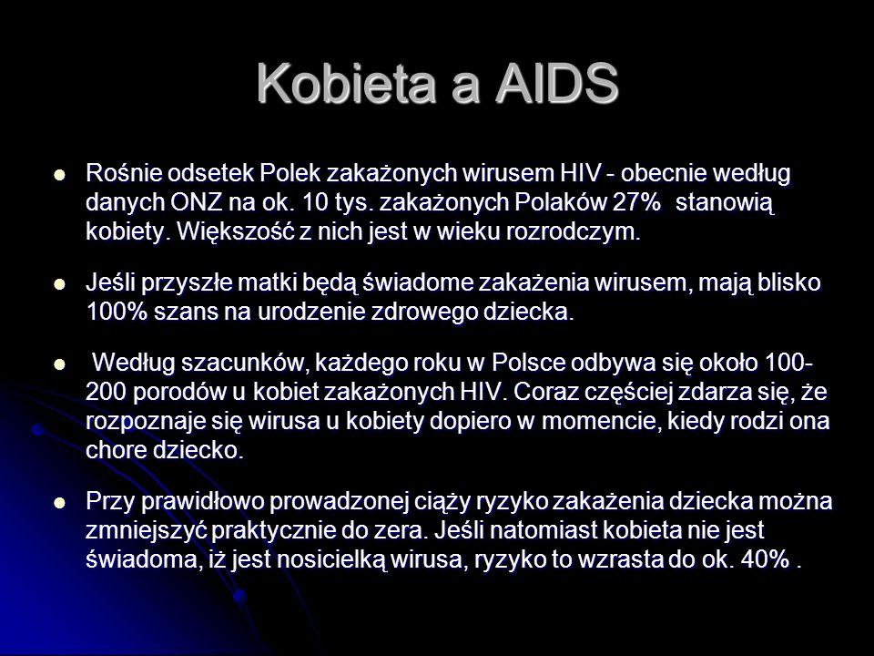 Kobieta a AIDS Rośnie odsetek Polek zakażonych wirusem HIV - obecnie według danych ONZ na ok.