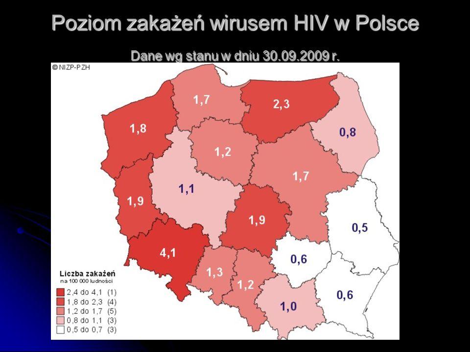 Poziom zakażeń wirusem HIV w Polsce Dane wg stanu w dniu 30.09.2009 r.