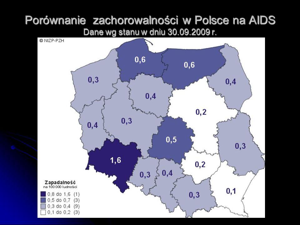 Porównanie zachorowalności w Polsce na AIDS Dane wg stanu w dniu 30.09.2009 r.