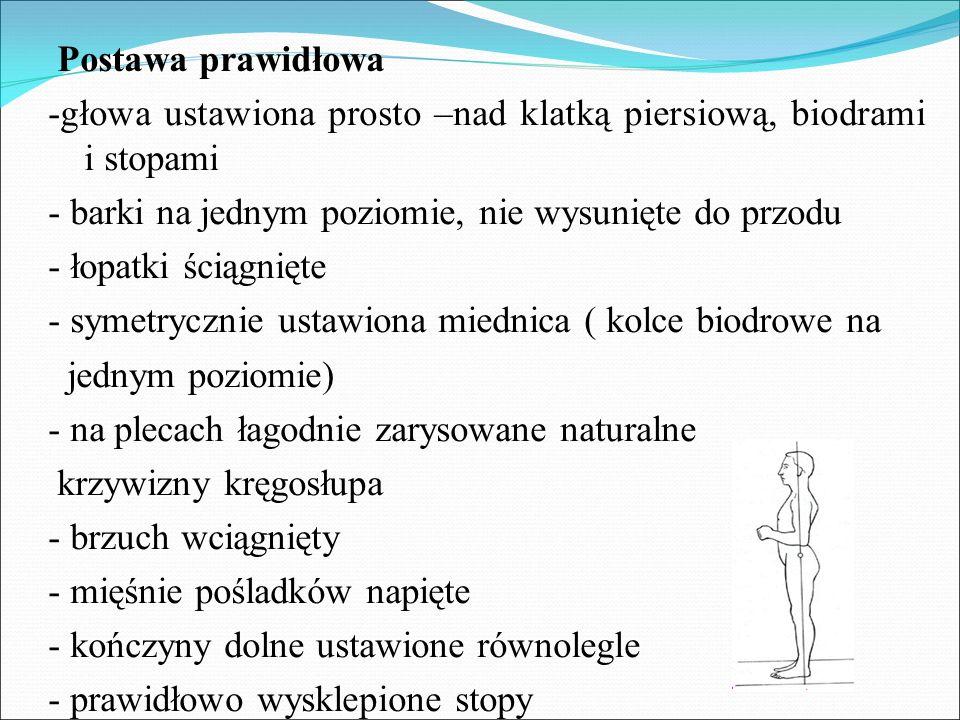 WADY KOŃCZYN DOLNYCH Kolana koślawe – kolana skierowane są do wewnątrz (oś podudzia tworzy z osią uda kąt rozwarty na zewnątrz) – gdy dziecko stoi na baczność kolana opierają się o siebie, a między kostkami stóp jest spora przerwa.