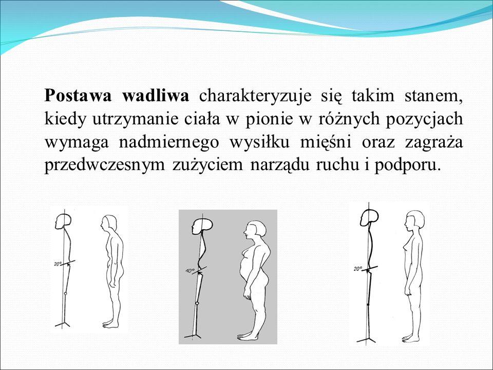 Postawa wadliwa charakteryzuje się takim stanem, kiedy utrzymanie ciała w pionie w różnych pozycjach wymaga nadmiernego wysiłku mięśni oraz zagraża pr