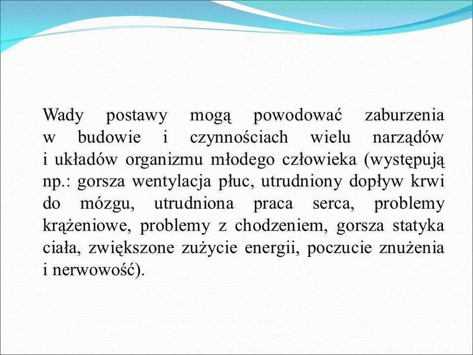 O nieprawidłowej postawie mówimy, gdy:  głowa jest wysunięta do przodu lub pochylona w bok  klatka piersiowa jest płaska, zapadnięta lub zniekształcona  barki wysunięte są do przodu  brzuch jest wypukły, wysunięty do przodu lub zwiotczały  plecy są zgarbione, zaokrąglone  miednica jest pochylona  łopatki odstają  stopy są płaskie