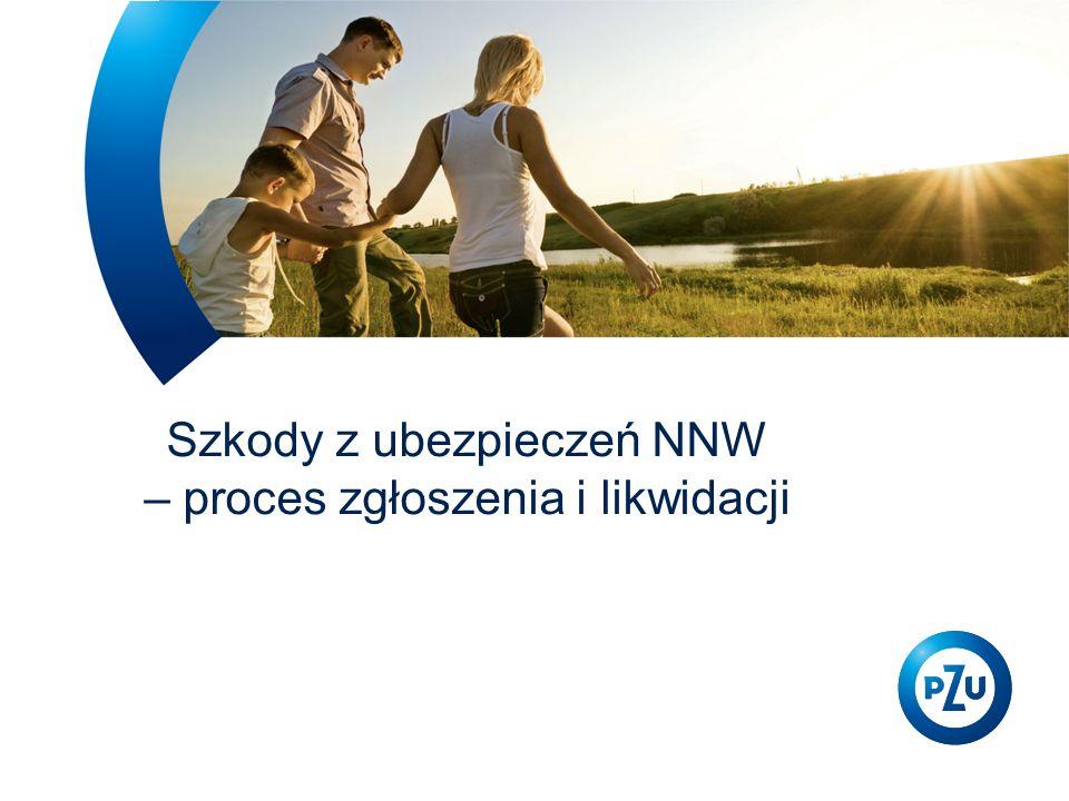 Szkody z ubezpieczeń NNW – proces zgłoszenia i likwidacji