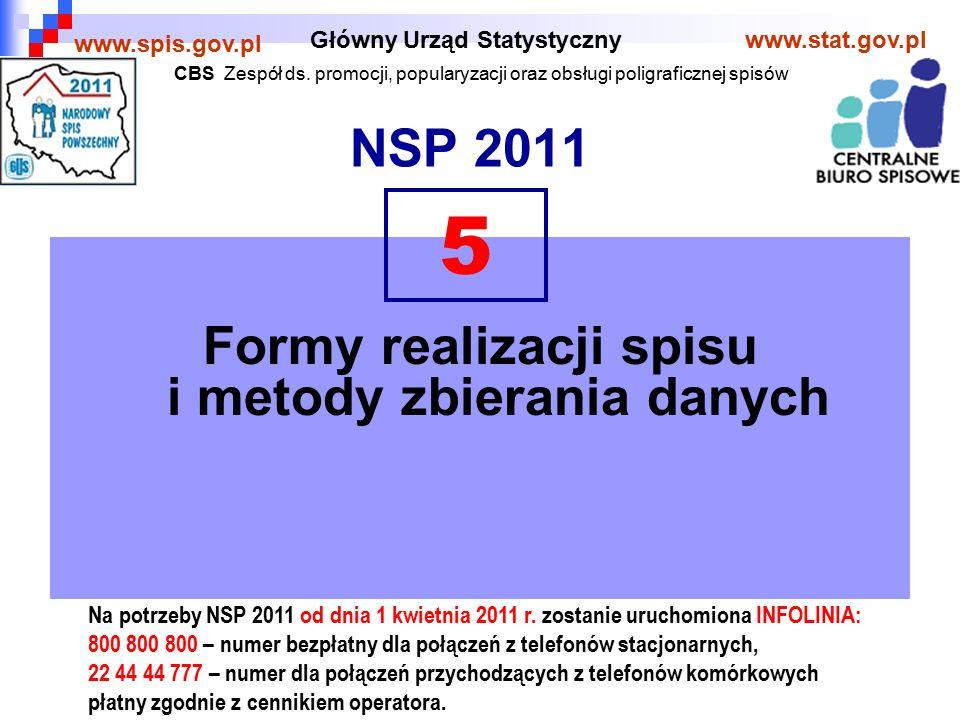 NSP 2011 Główny Urząd Statystycznywww.stat.gov.pl www.spis.gov.pl Formy realizacji spisu i metody zbierania danych 5 Na potrzeby NSP 2011 od dnia 1 kwietnia 2011 r.
