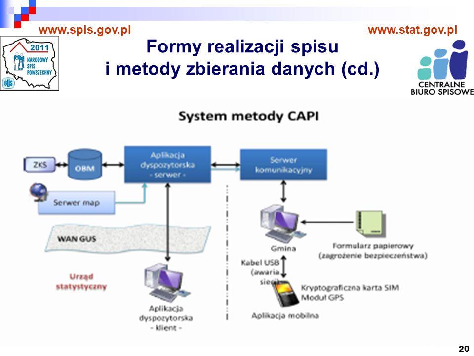 20 www.spis.gov.plwww.stat.gov.pl Formy realizacji spisu i metody zbierania danych (cd.)