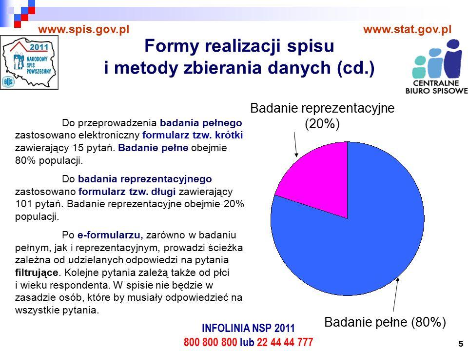5 www.spis.gov.plwww.stat.gov.pl Do przeprowadzenia badania pełnego zastosowano elektroniczny formularz tzw.