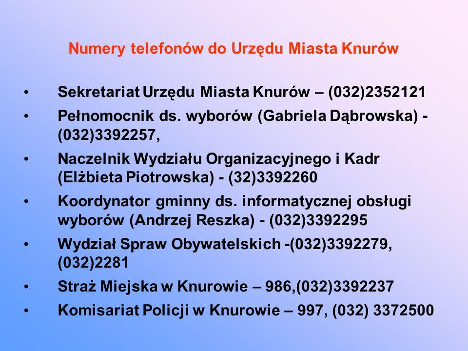 Numery telefonów do Urzędu Miasta Knurów Sekretariat Urzędu Miasta Knurów – (032)2352121 Pełnomocnik ds.