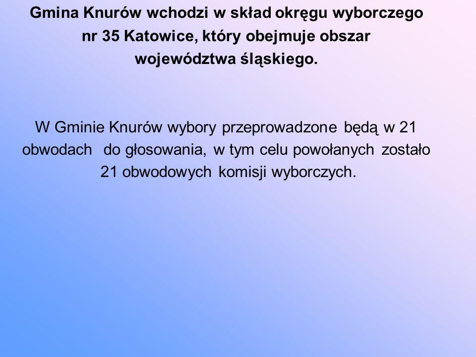 Gmina Knurów wchodzi w skład okręgu wyborczego nr 35 Katowice, który obejmuje obszar województwa śląskiego.