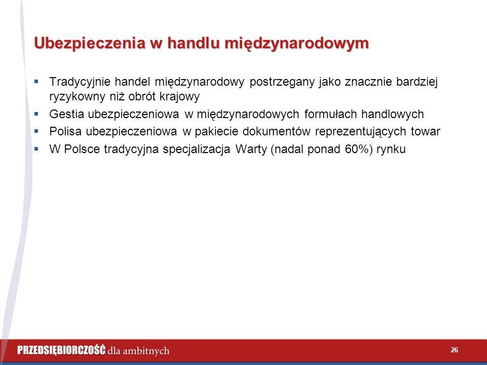 26 Ubezpieczenia w handlu międzynarodowym  Tradycyjnie handel międzynarodowy postrzegany jako znacznie bardziej ryzykowny niż obrót krajowy  Gestia ubezpieczeniowa w międzynarodowych formułach handlowych  Polisa ubezpieczeniowa w pakiecie dokumentów reprezentujących towar  W Polsce tradycyjna specjalizacja Warty (nadal ponad 60%) rynku