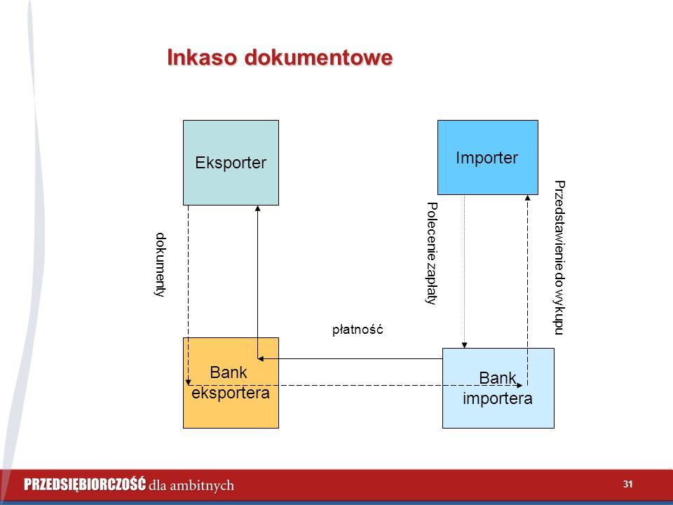 31 Inkaso dokumentowe Eksporter Importer Bank eksportera Bank importera dokumenty płatność Polecenie zapłaty Przedstawienie do wykupu