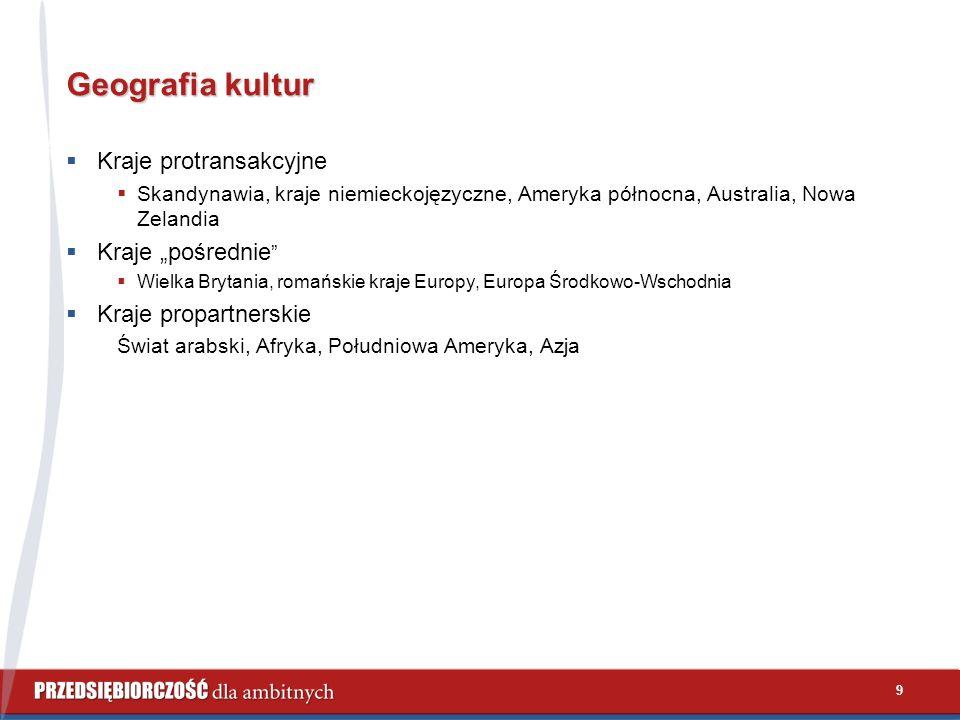 """9 Geografia kultur  Kraje protransakcyjne  Skandynawia, kraje niemieckojęzyczne, Ameryka północna, Australia, Nowa Zelandia  Kraje """"pośrednie  Wielka Brytania, romańskie kraje Europy, Europa Środkowo-Wschodnia  Kraje propartnerskie Świat arabski, Afryka, Południowa Ameryka, Azja"""