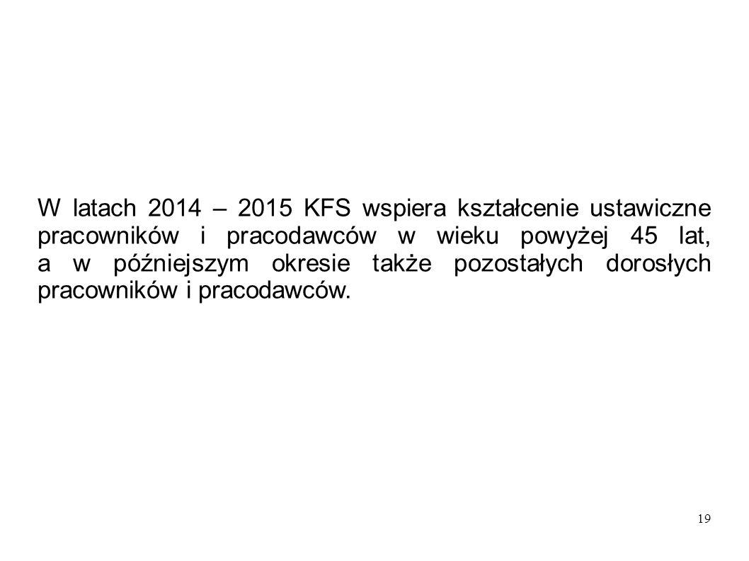 19 W latach 2014 – 2015 KFS wspiera kształcenie ustawiczne pracowników i pracodawców w wieku powyżej 45 lat, a w późniejszym okresie także pozostałych