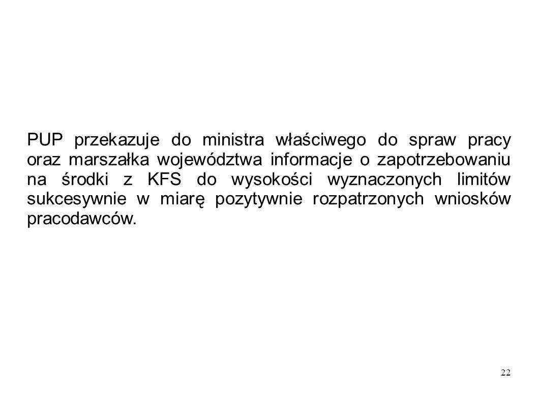 22 PUP przekazuje do ministra właściwego do spraw pracy oraz marszałka województwa informacje o zapotrzebowaniu na środki z KFS do wysokości wyznaczon