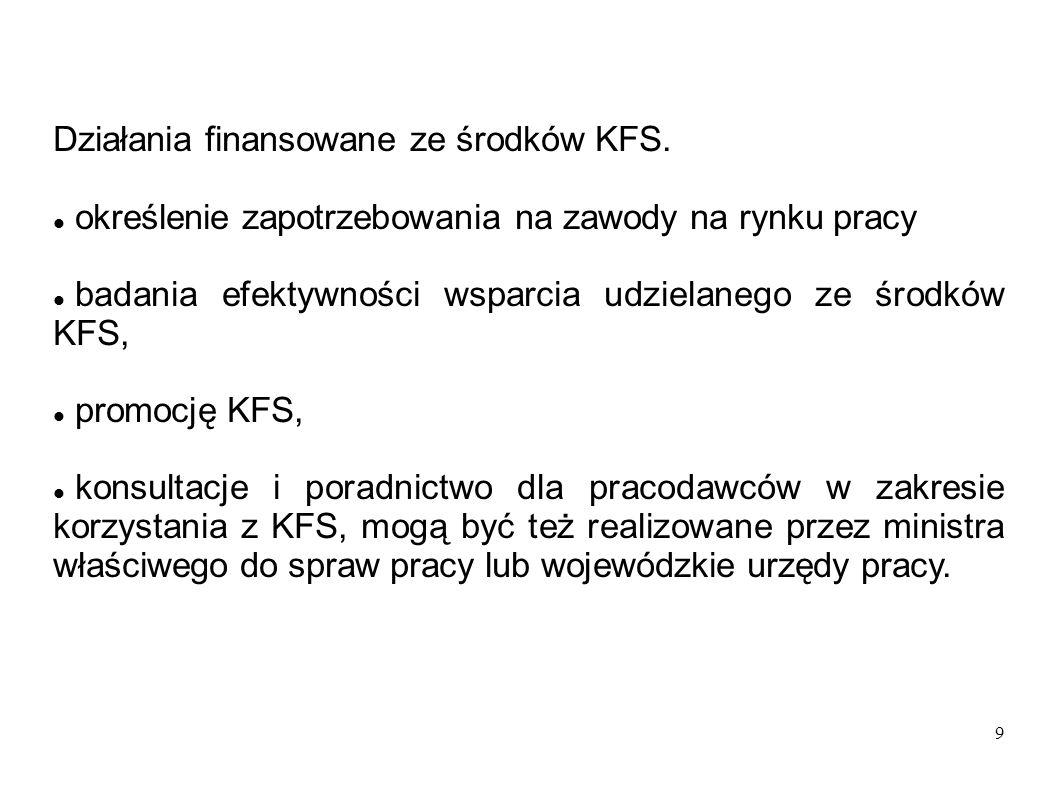 9 Działania finansowane ze środków KFS. określenie zapotrzebowania na zawody na rynku pracy badania efektywności wsparcia udzielanego ze środków KFS,
