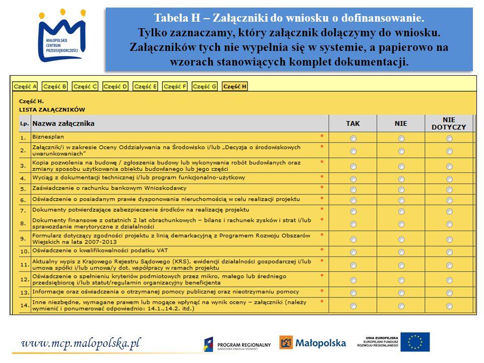 www.mcp.malopolska.pl Tabela H – Załączniki do wniosku o dofinansowanie.