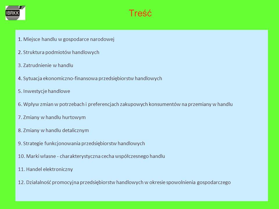 1. Miejsce handlu w gospodarce narodowej 2. Struktura podmiotów handlowych 3.