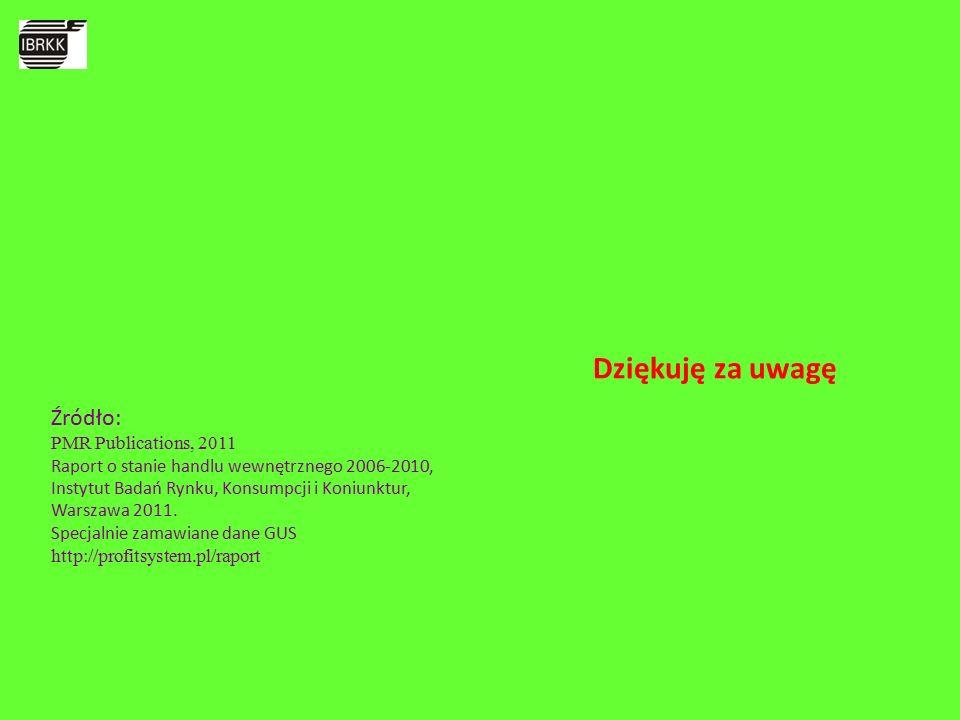 Źródło: PMR Publications, 2011 Raport o stanie handlu wewnętrznego 2006-2010, Instytut Badań Rynku, Konsumpcji i Koniunktur, Warszawa 2011.