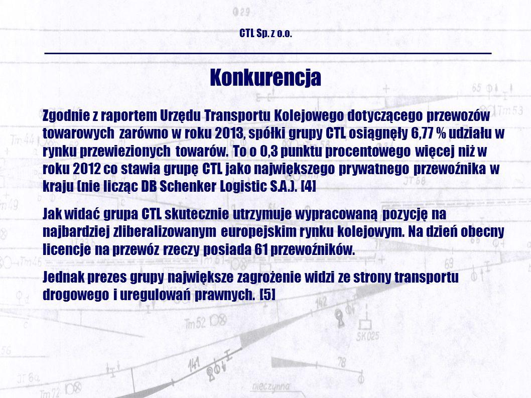 Konkurencja CTL Sp. z o.o.