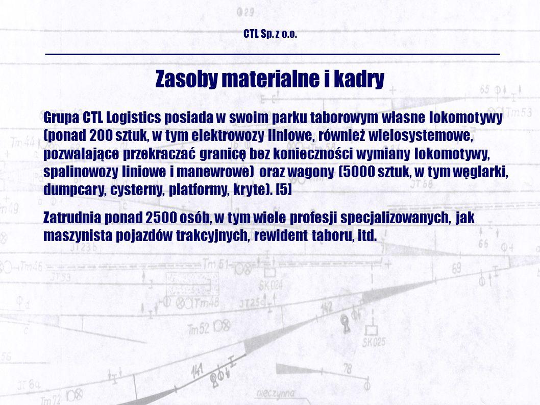 Zasoby materialne i kadry CTL Sp. z o.o.
