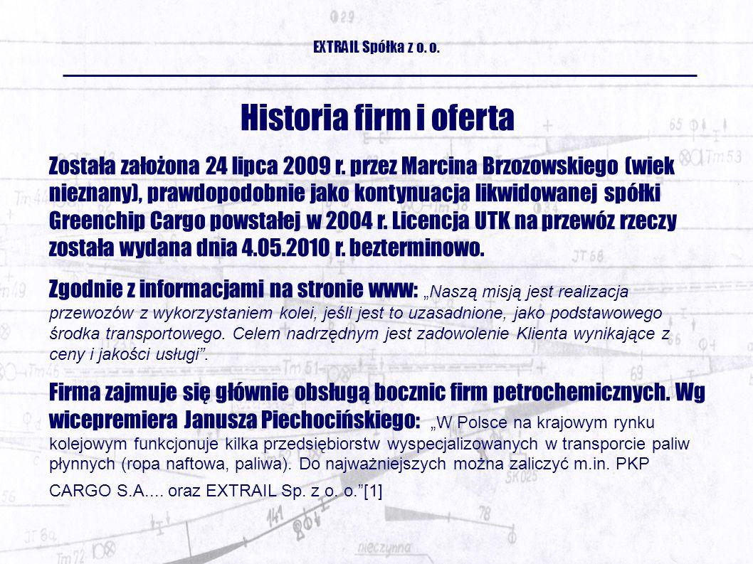 Historia firm i oferta Została założona 24 lipca 2009 r.