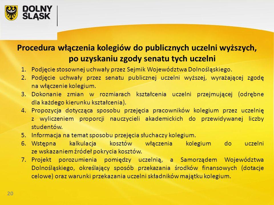 20 Procedura włączenia kolegiów do publicznych uczelni wyższych, po uzyskaniu zgody senatu tych uczelni 1.Podjęcie stosownej uchwały przez Sejmik Województwa Dolnośląskiego.