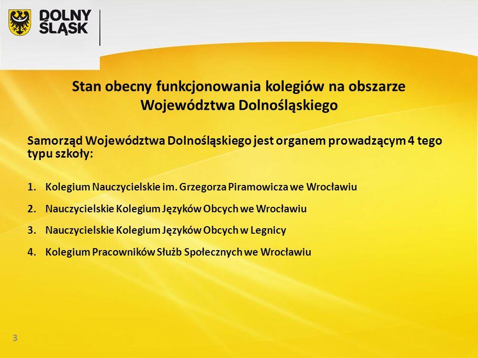 3 Samorząd Województwa Dolnośląskiego jest organem prowadzącym 4 tego typu szkoły: 1.Kolegium Nauczycielskie im.