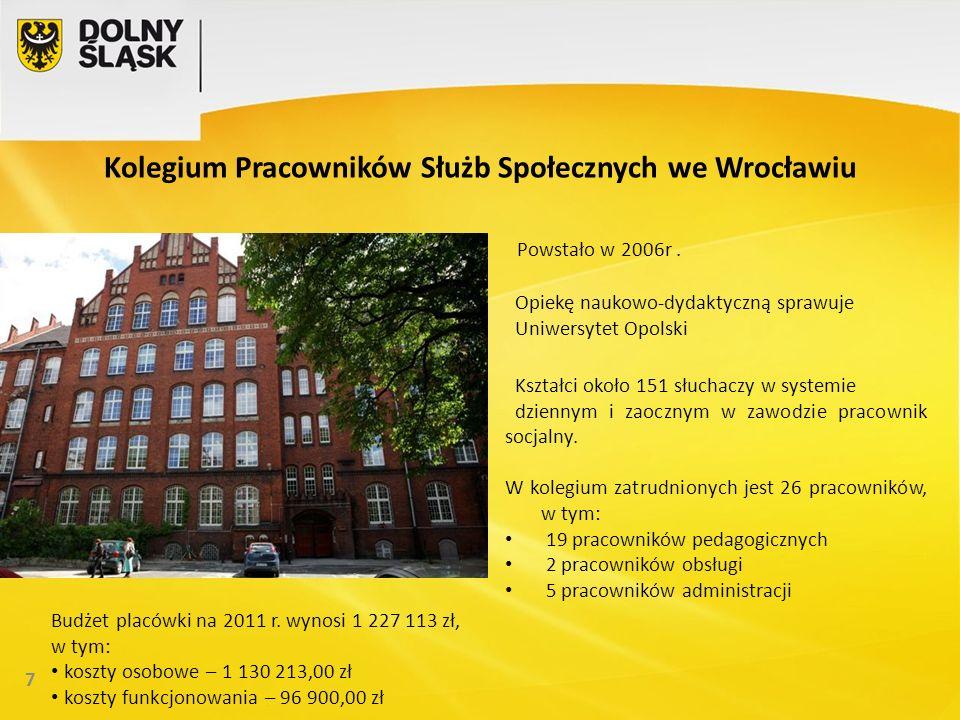Kolegium Pracowników Służb Społecznych we Wrocławiu 7 Powstało w 2006r.