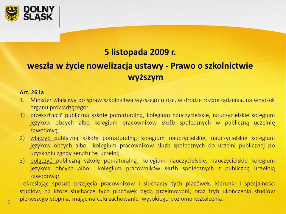 9 5 listopada 2009 r. weszła w życie nowelizacja ustawy - Prawo o szkolnictwie wyższym Art.