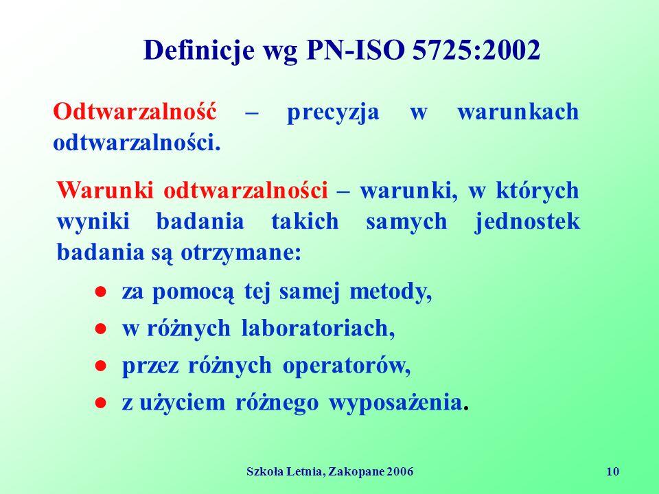 Szkoła Letnia, Zakopane 200610 Odtwarzalność – precyzja w warunkach odtwarzalności.