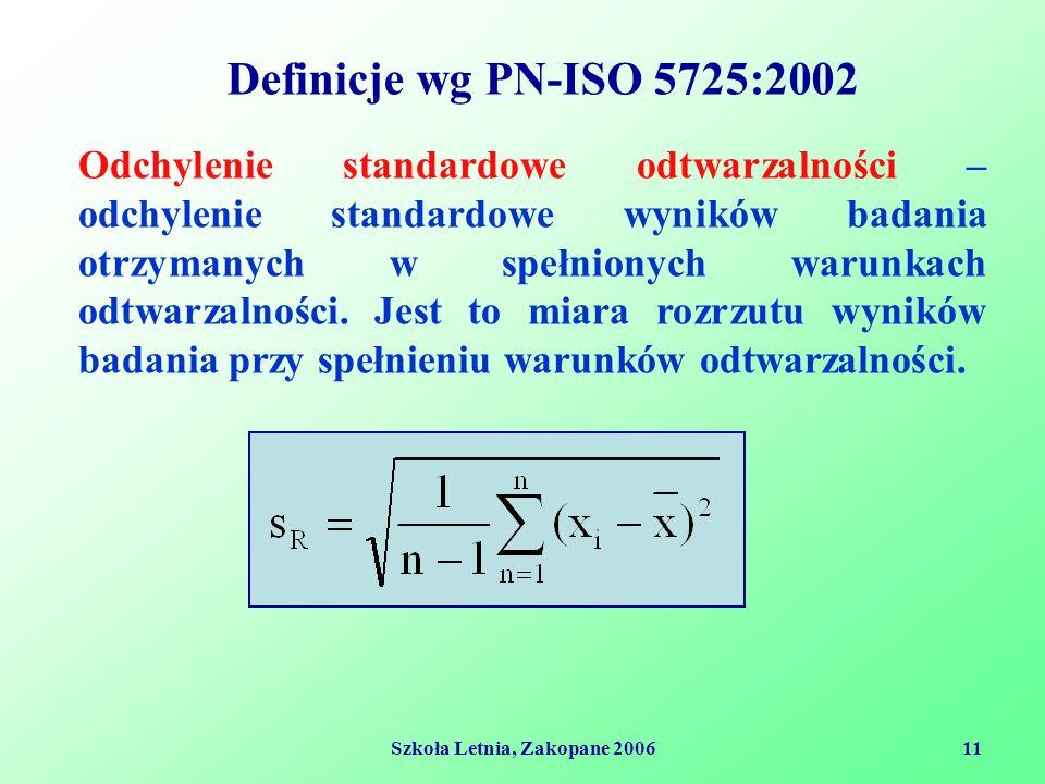 Szkoła Letnia, Zakopane 200611 Definicje wg PN-ISO 5725:2002 Odchylenie standardowe odtwarzalności – odchylenie standardowe wyników badania otrzymanych w spełnionych warunkach odtwarzalności.