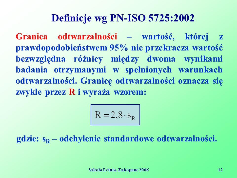 Szkoła Letnia, Zakopane 200612 Definicje wg PN-ISO 5725:2002 Granica odtwarzalności – wartość, której z prawdopodobieństwem 95% nie przekracza wartość bezwzględna różnicy między dwoma wynikami badania otrzymanymi w spełnionych warunkach odtwarzalności.