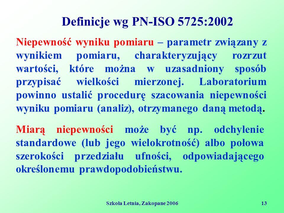 Szkoła Letnia, Zakopane 200613 Definicje wg PN-ISO 5725:2002 Niepewność wyniku pomiaru – parametr związany z wynikiem pomiaru, charakteryzujący rozrzut wartości, które można w uzasadniony sposób przypisać wielkości mierzonej.