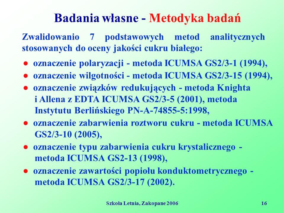 Szkoła Letnia, Zakopane 200616 Badania własne - Metodyka badań Zwalidowanio 7 podstawowych metod analitycznych stosowanych do oceny jakości cukru białego: ● oznaczenie polaryzacji - metoda ICUMSA GS2/3-1 (1994), ● oznaczenie wilgotności - metoda ICUMSA GS2/3-15 (1994), ● oznaczenie związków redukujących - metoda Knighta i Allena z EDTA ICUMSA GS2/3-5 (2001), metoda Instytutu Berlińskiego PN-A-74855-5:1998, ● oznaczenie zabarwienia roztworu cukru - metoda ICUMSA GS2/3-10 (2005), ● oznaczenie typu zabarwienia cukru krystalicznego - metoda ICUMSA GS2-13 (1998), ● oznaczenie zawartości popiołu konduktometrycznego - metoda ICUMSA GS2/3-17 (2002).