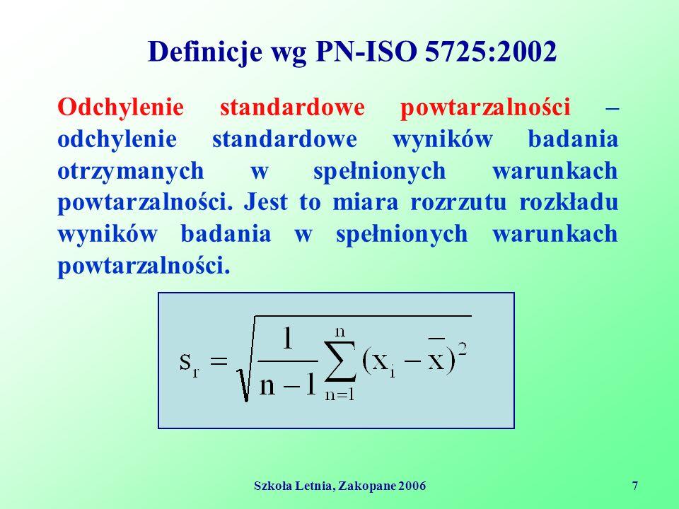 Szkoła Letnia, Zakopane 200628 Tabela 8.