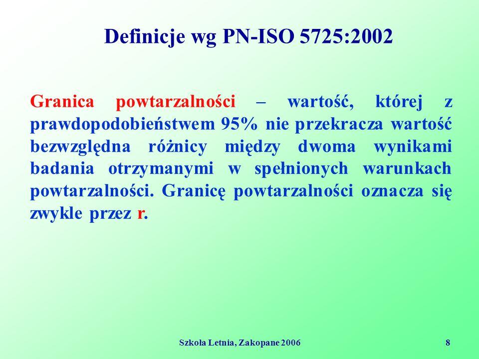 Szkoła Letnia, Zakopane 20068 Definicje wg PN-ISO 5725:2002 Granica powtarzalności – wartość, której z prawdopodobieństwem 95% nie przekracza wartość bezwzględna różnicy między dwoma wynikami badania otrzymanymi w spełnionych warunkach powtarzalności.