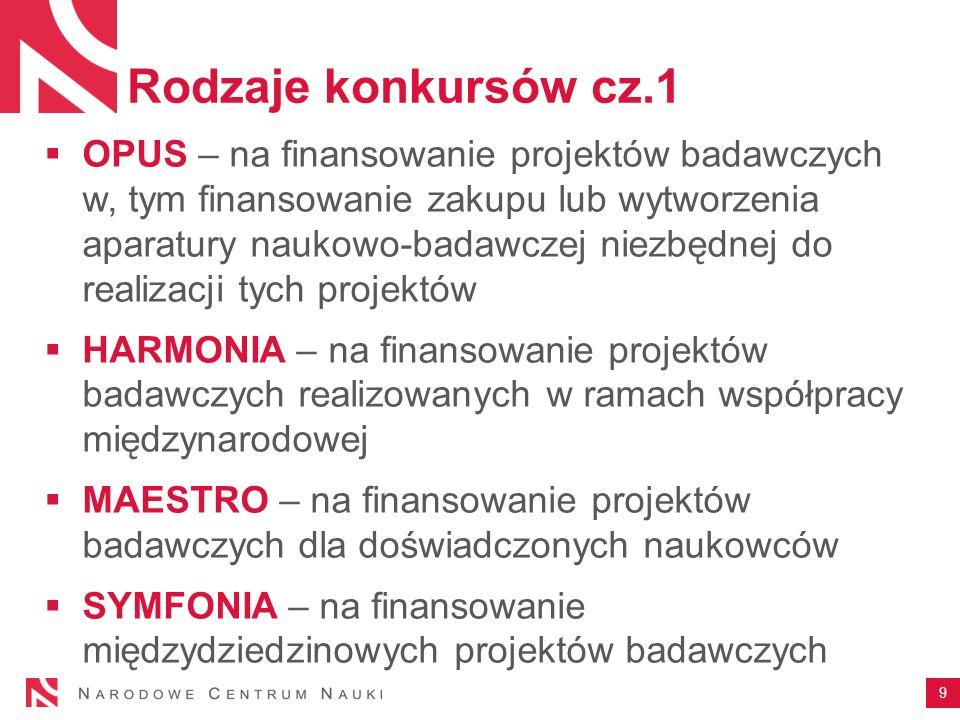 Rodzaje konkursów cz.