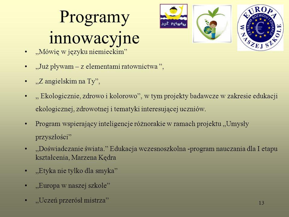 """Programy innowacyjne """"Mówię w języku niemieckim """"Już pływam – z elementami ratownictwa , """"Z angielskim na Ty , """" Ekologicznie, zdrowo i kolorowo , w tym projekty badawcze w zakresie edukacji ekologicznej, zdrowotnej i tematyki interesującej uczniów."""
