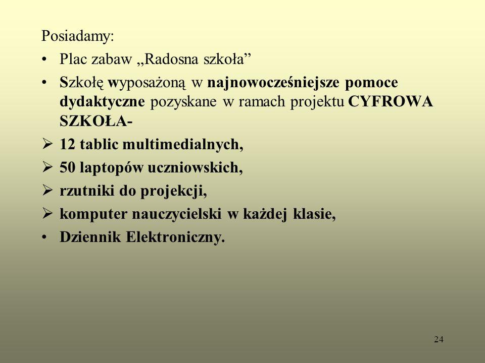 """Posiadamy: Plac zabaw """"Radosna szkoła"""" Szkołę wyposażoną w najnowocześniejsze pomoce dydaktyczne pozyskane w ramach projektu CYFROWA SZKOŁA-  12 tabl"""