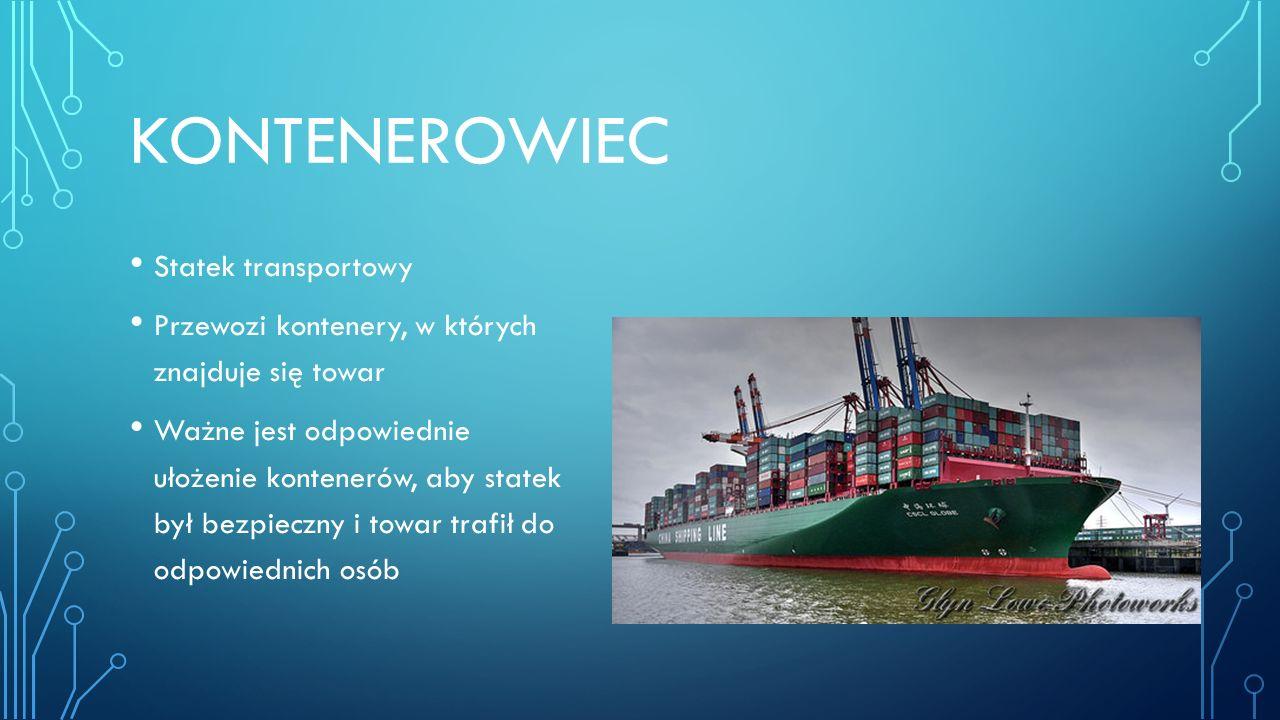 KONTENEROWIEC Statek transportowy Przewozi kontenery, w których znajduje się towar Ważne jest odpowiednie ułożenie kontenerów, aby statek był bezpieczny i towar trafił do odpowiednich osób