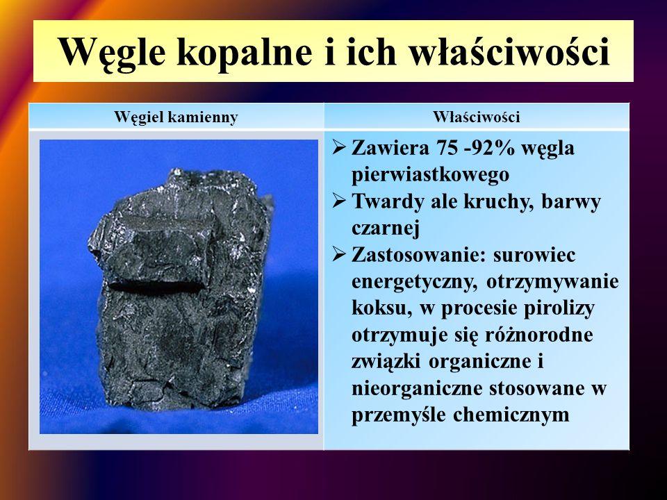 Węgle kopalne i ich właściwości Węgiel kamiennyWłaściwości  Zawiera 75 -92% węgla pierwiastkowego  Twardy ale kruchy, barwy czarnej  Zastosowanie: