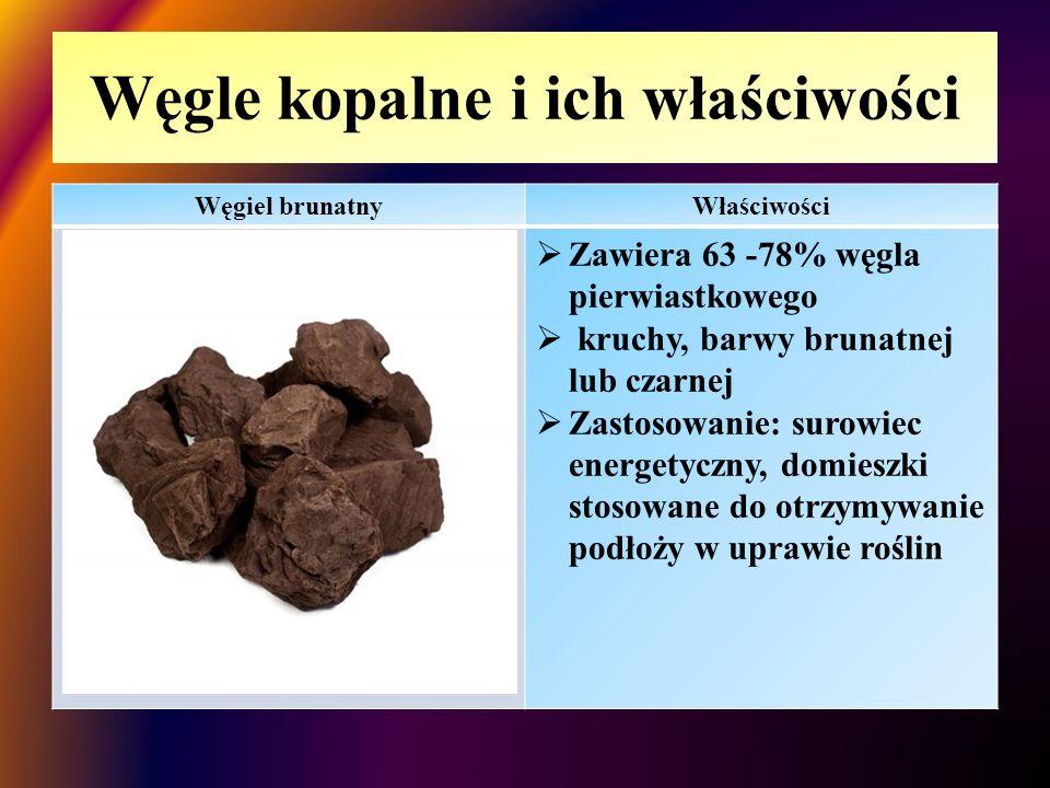 Węgle kopalne i ich właściwości Torf wysokiWłaściwości  Zawiera do 60% węgla pierwiastkowego  kruchy, barwy brunatnej lub czarnej o dużej pojemności wodnej  Zastosowanie: surowiec energetyczny (po wysuszeniu), podłoża w uprawie roślin, nawóz organiczny, medycyna (kąpiele borowinowe)