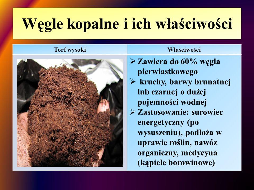Węgle kopalne i ich właściwości Torf wysokiWłaściwości  Zawiera do 60% węgla pierwiastkowego  kruchy, barwy brunatnej lub czarnej o dużej pojemności