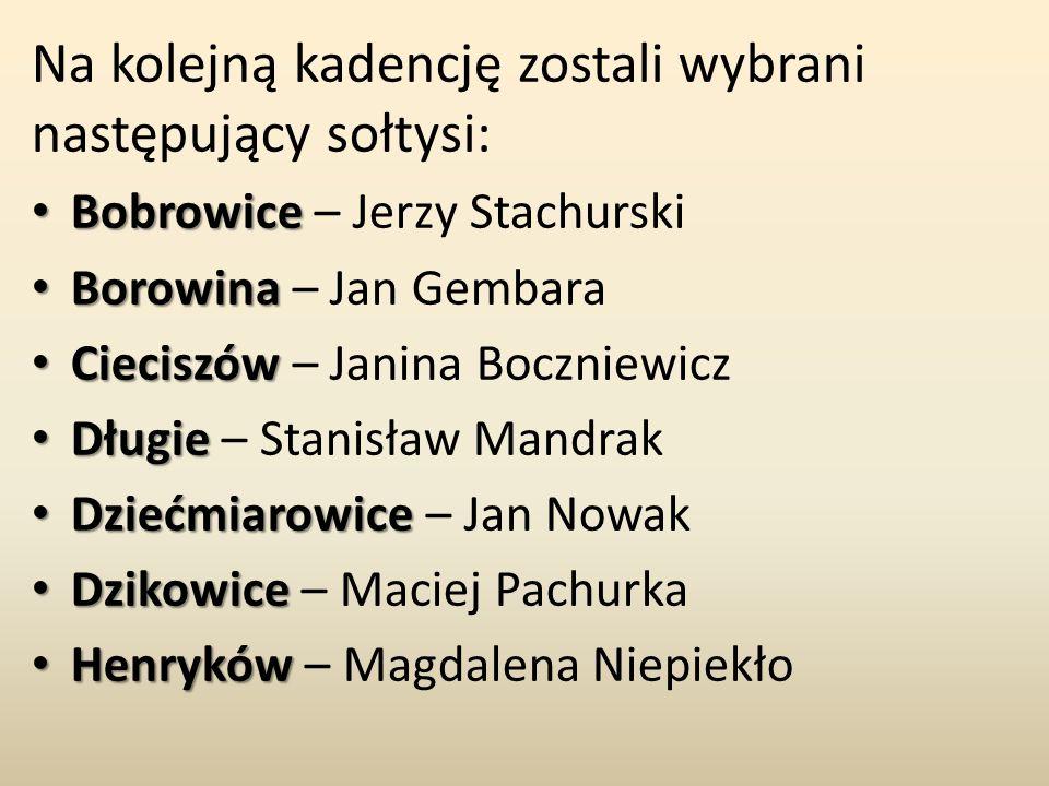 Na kolejną kadencję zostali wybrani następujący sołtysi: Bobrowice Bobrowice – Jerzy Stachurski Borowina Borowina – Jan Gembara Cieciszów Cieciszów –
