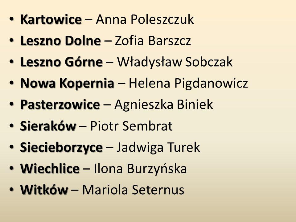 Kartowice Kartowice – Anna Poleszczuk Leszno Dolne Leszno Dolne – Zofia Barszcz Leszno Górne Leszno Górne – Władysław Sobczak Nowa Kopernia Nowa Koper