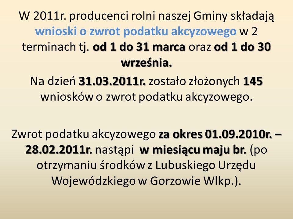 od 1 do 31 marca od 1 do 30 września. W 2011r. producenci rolni naszej Gminy składają wnioski o zwrot podatku akcyzowego w 2 terminach tj. od 1 do 31