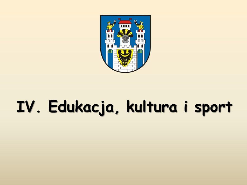 IV. Edukacja, kultura i sport